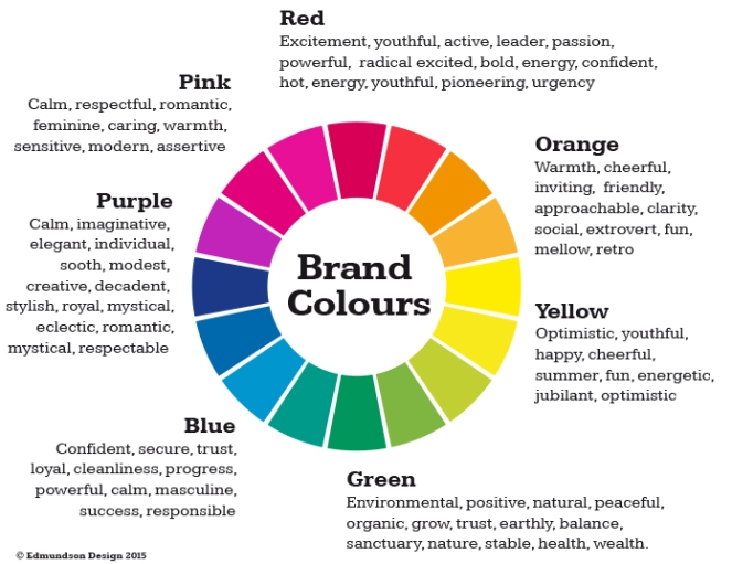 Brand Colour Wheel